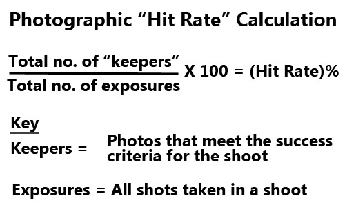 Hit Rate Calculation