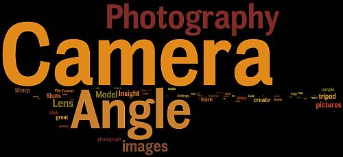 How camera angle affects body shape.